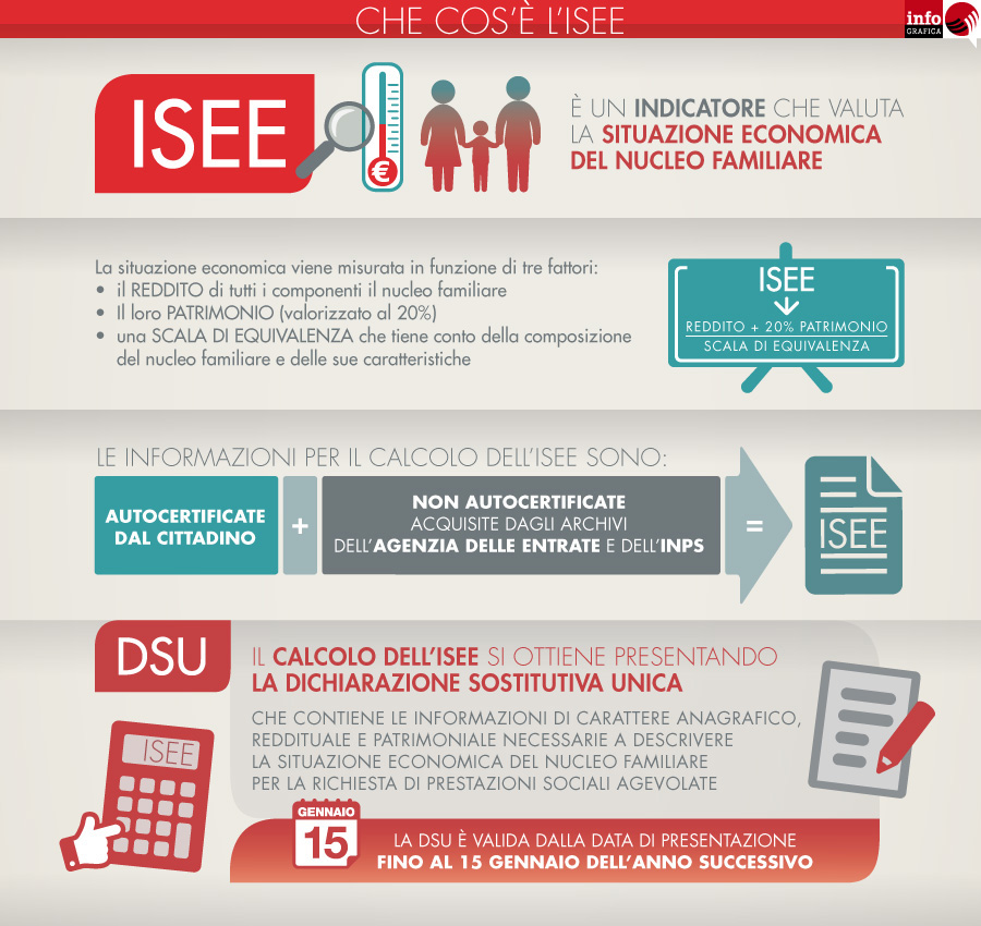 ISEE-infografica-01