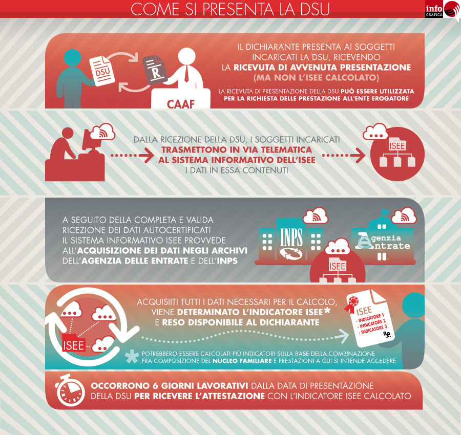 ISEE-infografica-02