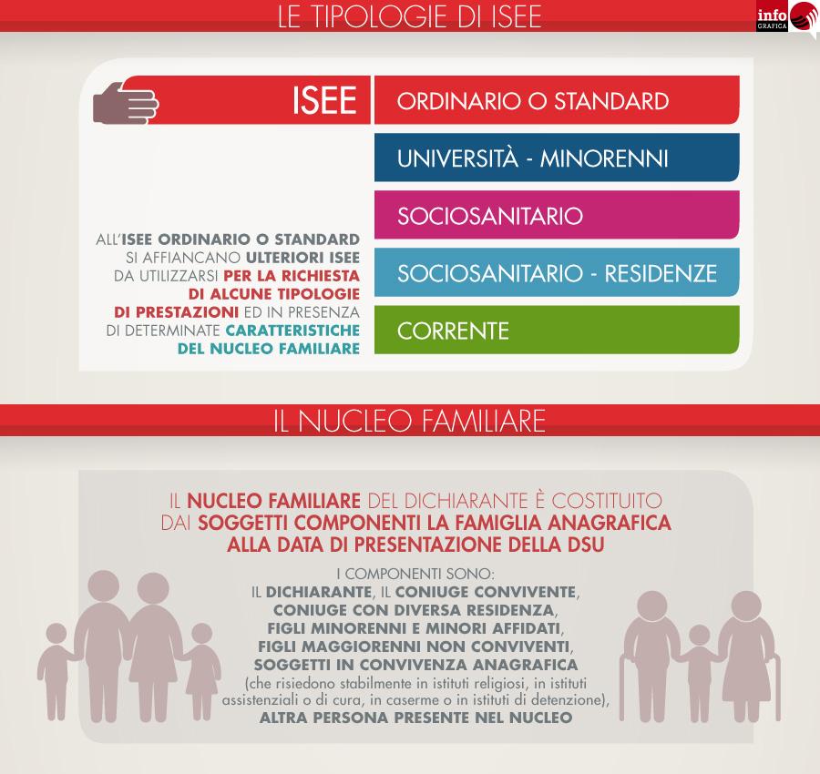ISEE-infografica-03