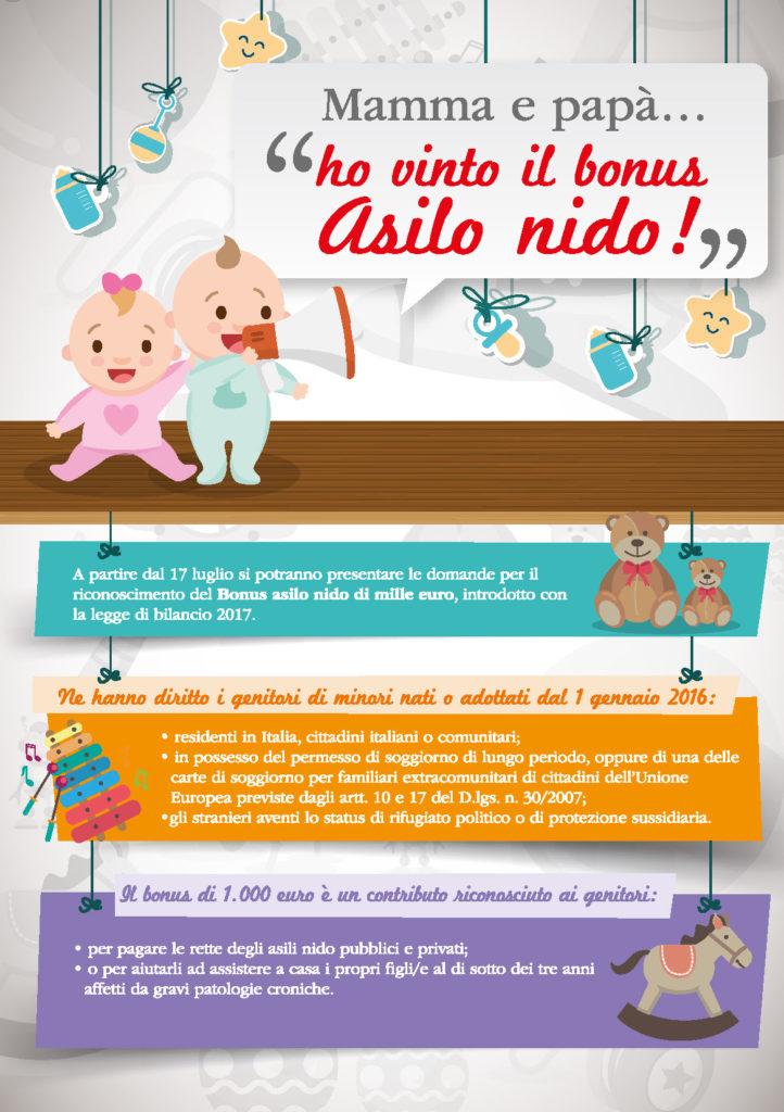 Stunning Carta Di Soggiorno Per Asilo Politico Images - Idee ...